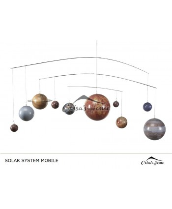 Solar System Mobile, Authentic Models